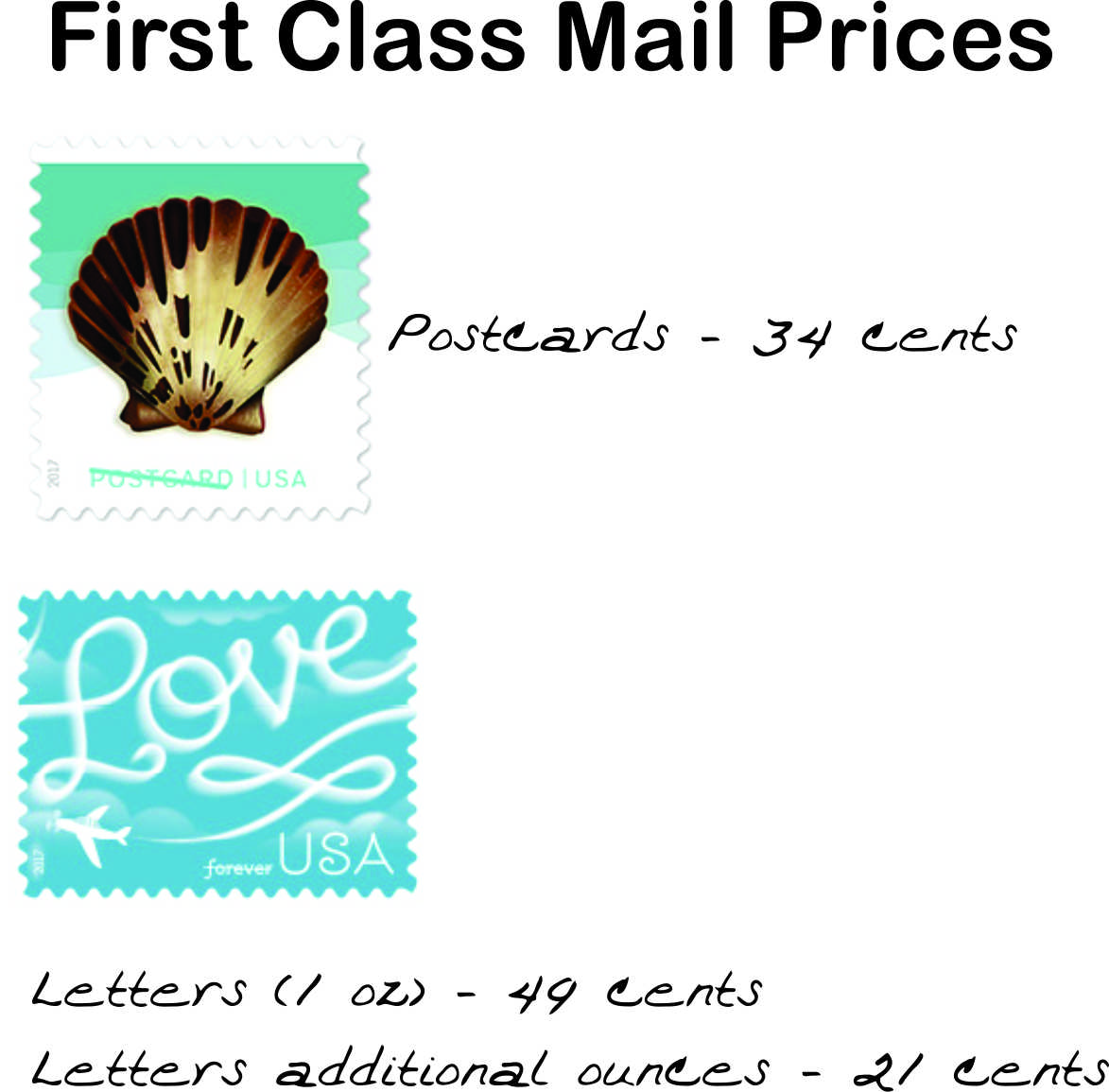 Postcard postage First Class postage