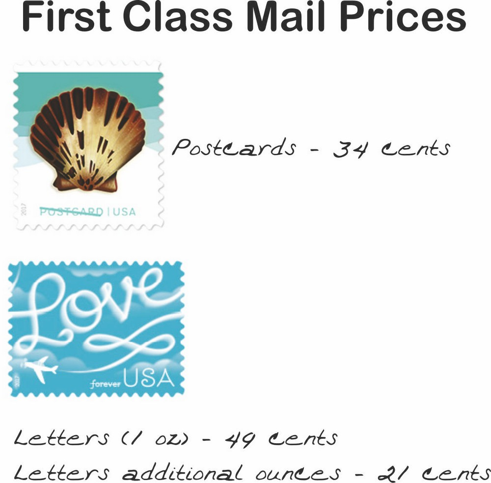 Postcard & First Class Postage Rates